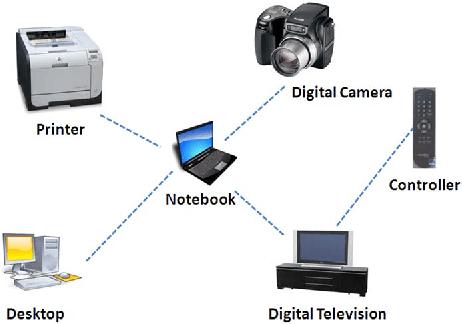 Jenis Jenis Jaringan Komputer Disertai Penjelasan Fungsi Gambar Jaringan Komputer Komputer Jenis