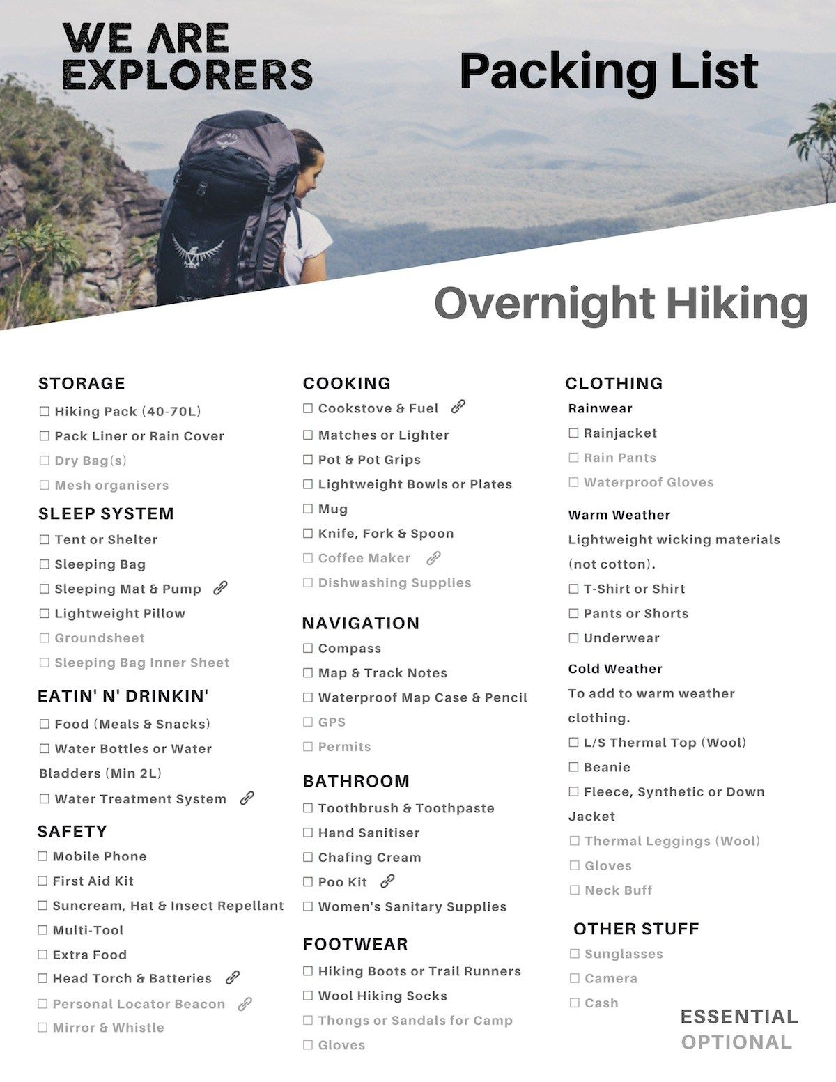 packing list, overnight hike, we are explorers #essentialsforcamping