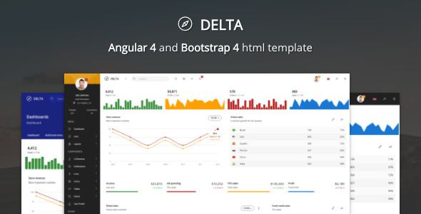 nice Delta Angular four and HTML Bootstrap four template (Admin Tem ...