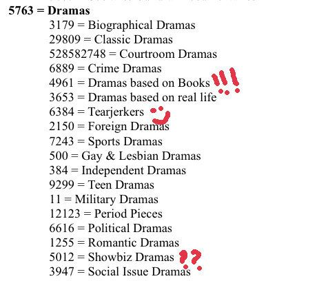Did You Know That There Are Secret <b>Codes</b> On <b>Netflix</b>? | Good 2 know ...