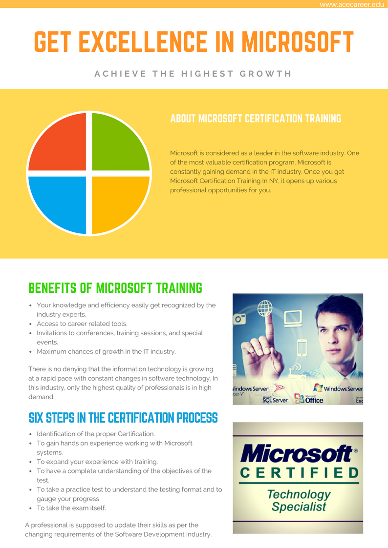 Kick Start Your Career With Microsoft Certification Training