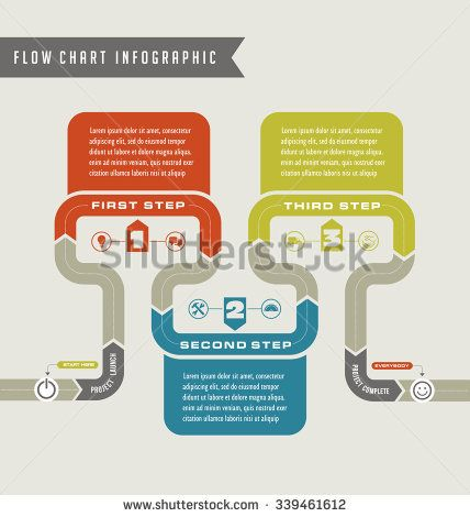 Vector Flow Chart Template Infographic  Annual Report Design