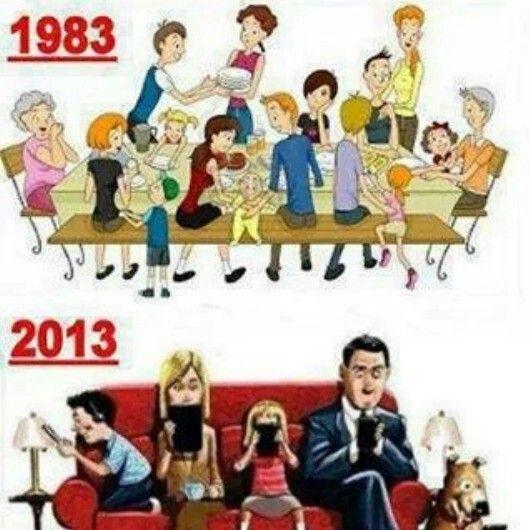 Familie Früher Und Heute