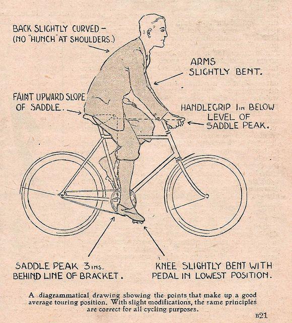 Touring Position Touring Bike Touring Bicycle