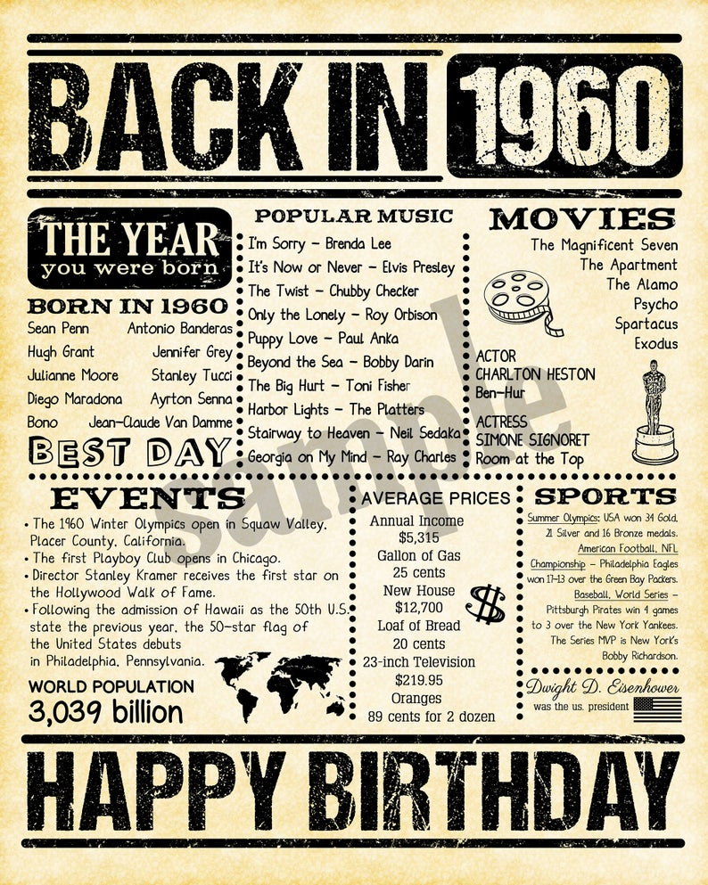 1960 Gift For Dad 60 Years Ago For Him Fun Facts 1960 60th