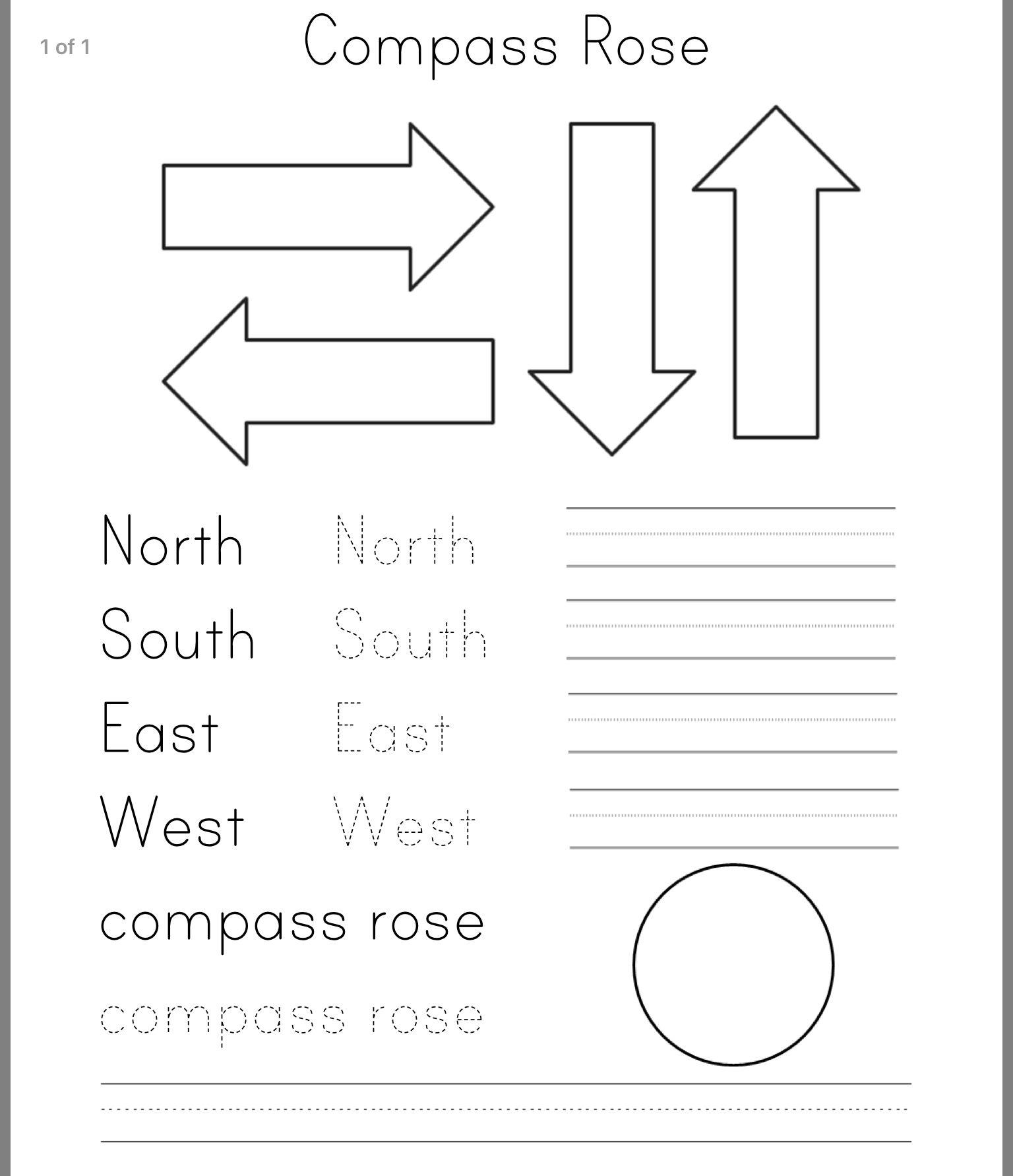 Idea By Trinida Langdon On Circles