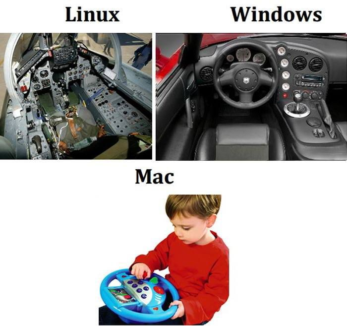 Linux Vs Windows Vs Mac In A Nutshell Funny Images Funny Pictures Best Funny Pictures