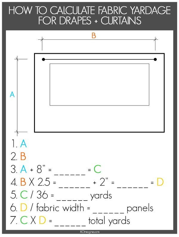 calculate fabric yardage for curtains