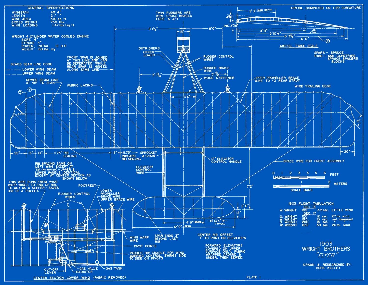 1903flyerblueprintsplate1g 15001163 print project wright flyer plans and drawings part of the wright brothers aeroplane company a virtual museum of pioneer aviation the invention of the airplane malvernweather Image collections