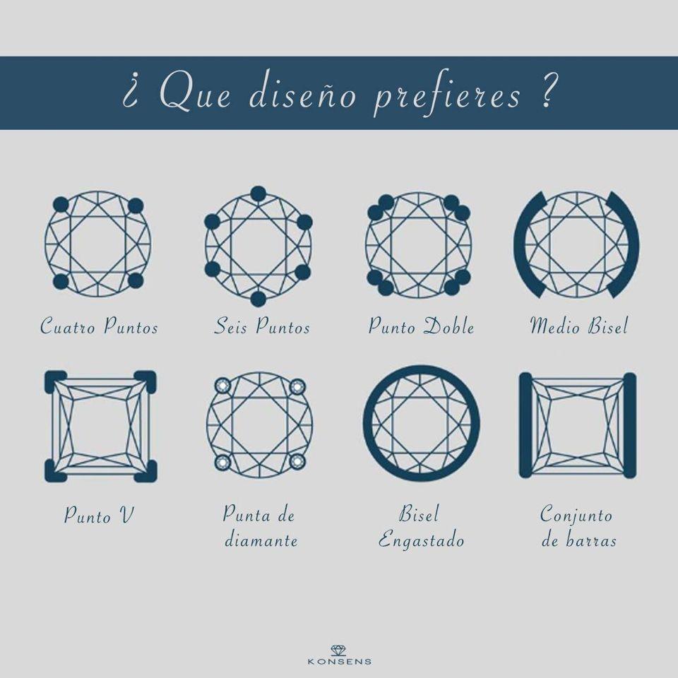 ¡ Te ayudamos a elegir el corte de la piedra para el diseño de tu #AnilloDeCompromiso. Tu puedes confeccionar tu propio sueño !