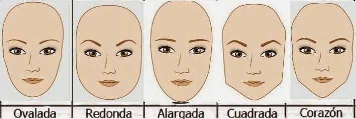 cejas según tipo de rostro