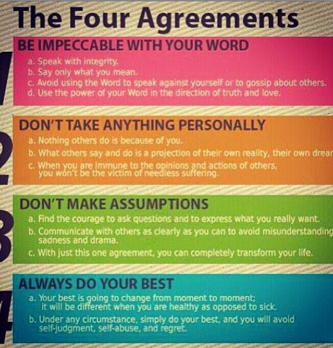The 4 Agreements Abbreviated By Don Miguel Ruiz One Of My
