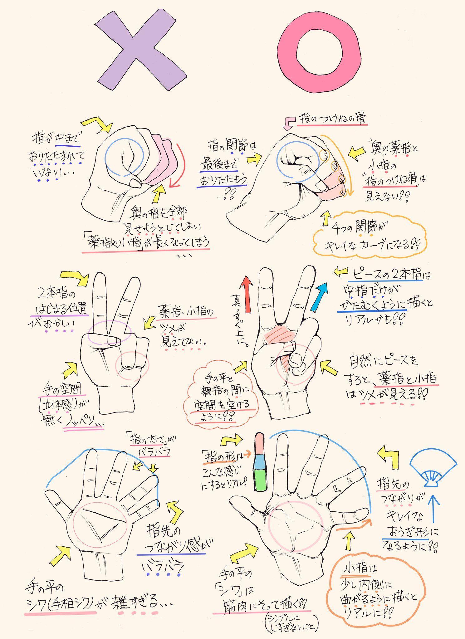 吉村拓也fanboxイラスト講座 On Hands Art Referencedrawings