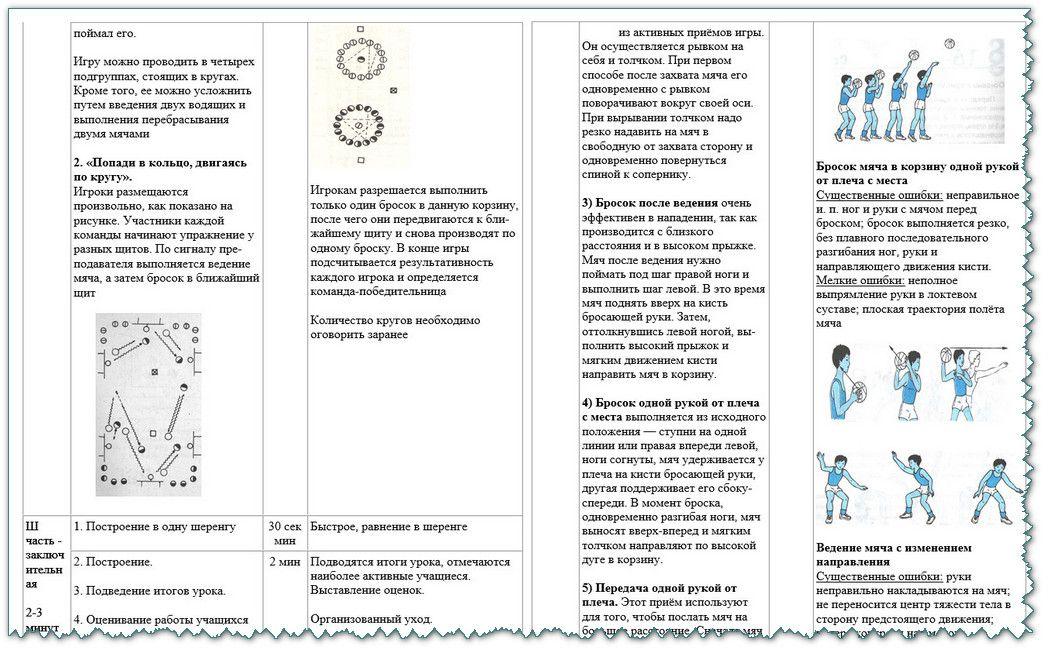 Конспекты уроков по физкультуре 6 класс