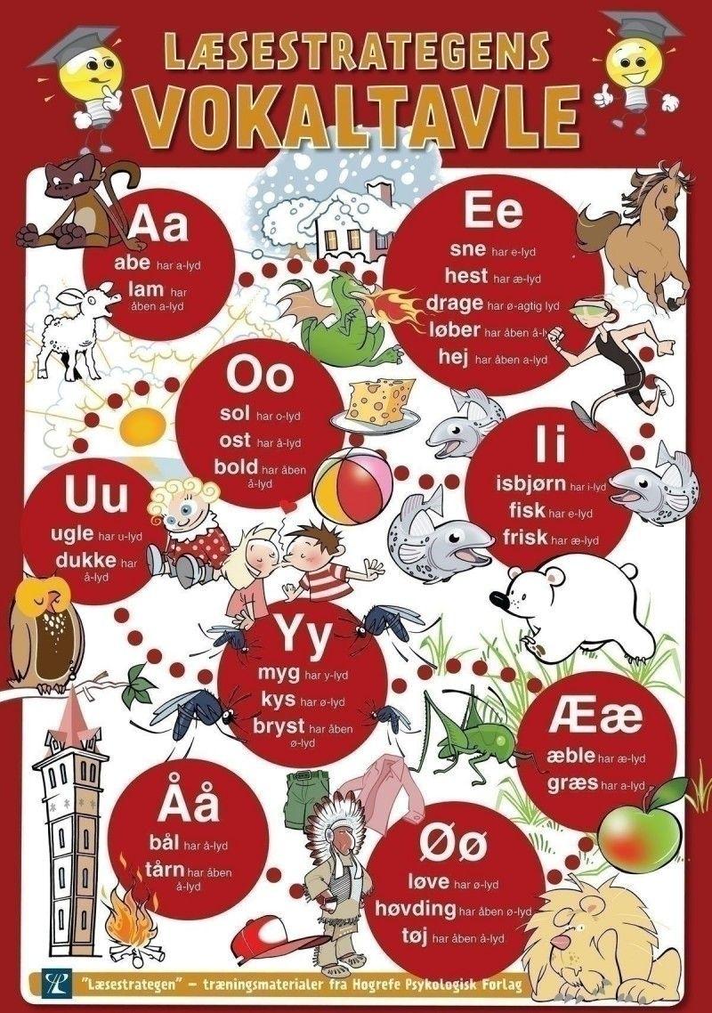 Laesestrategen Plakater Vokal Og Konsonanttavler Klassevaerelse Udstillinger Laesevejledning Undervisning