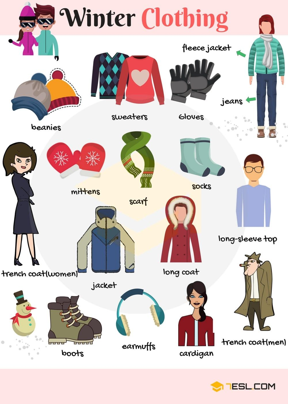 Winter Clothes and Accessories Vocabulary in English ...