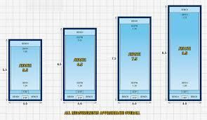 Image Result For Lap Pool Dimensions Swimming Pool Dimensions