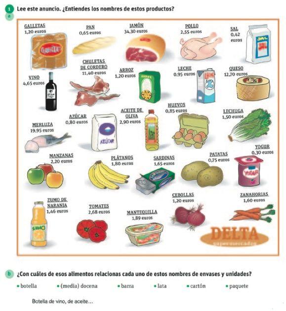 A comer! (con imágenes)   Comida en español, Español de