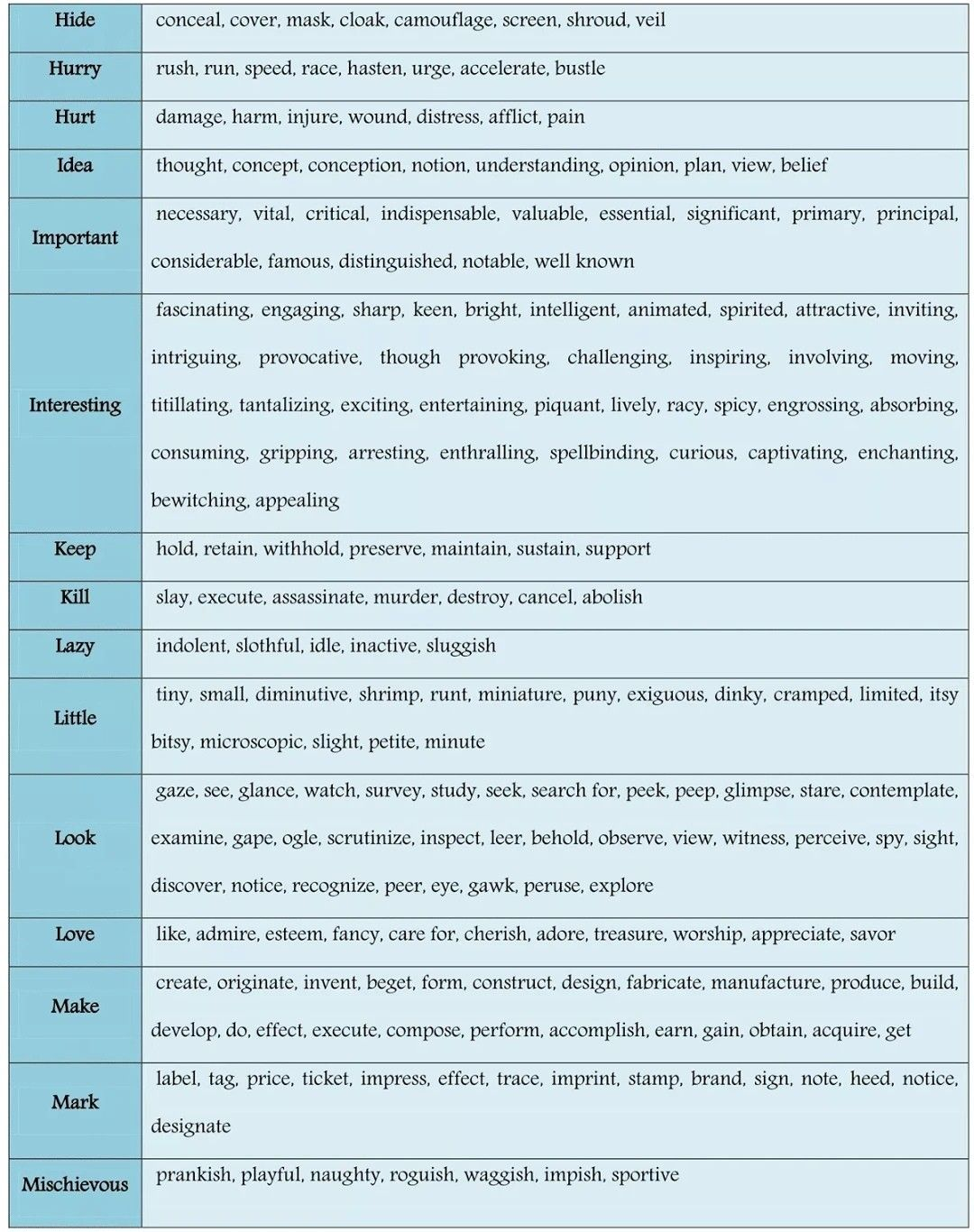 Pin By Wawa On English Vocabulary English Vocabulary English
