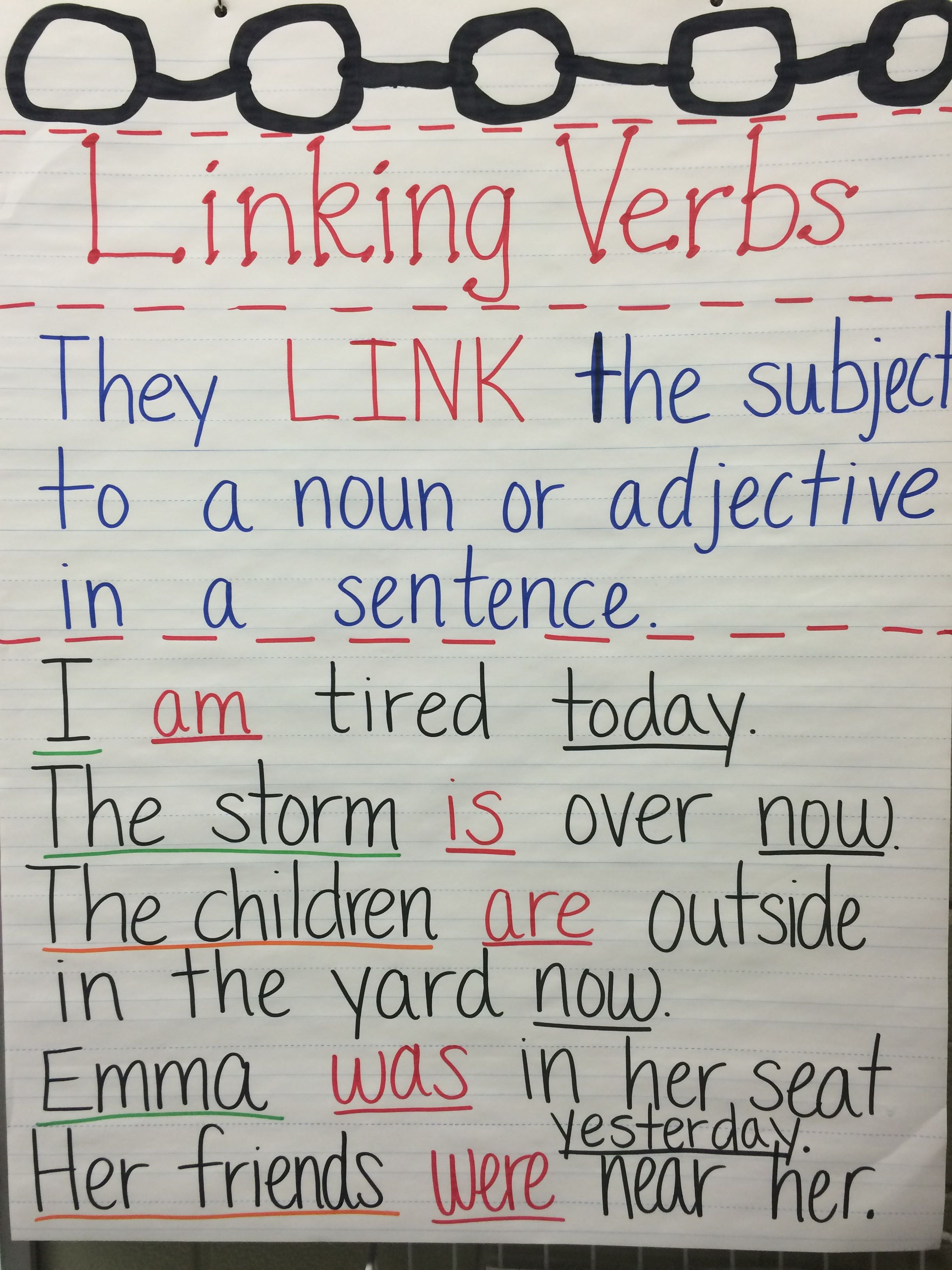 Am Are Was And Were Anchor ChartLinking Verbs  ElaUnit