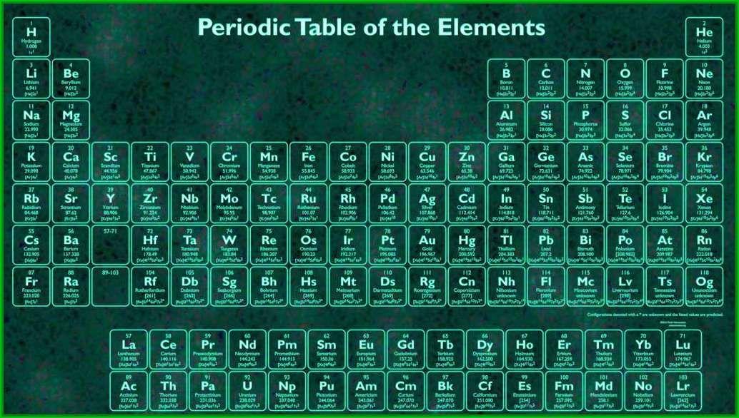periodic table of elements wallpaper Periodic Table Wallpaper - new tabla periodica de los elementos actualizada 2016