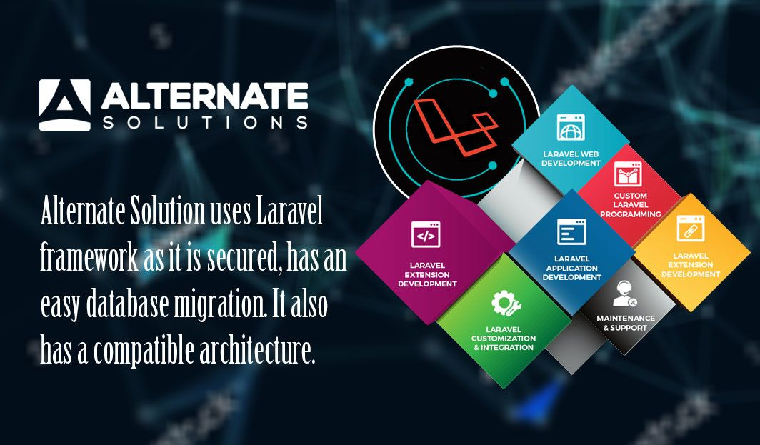 Alternate Solution uses Laravel framework as it is secured, has an
