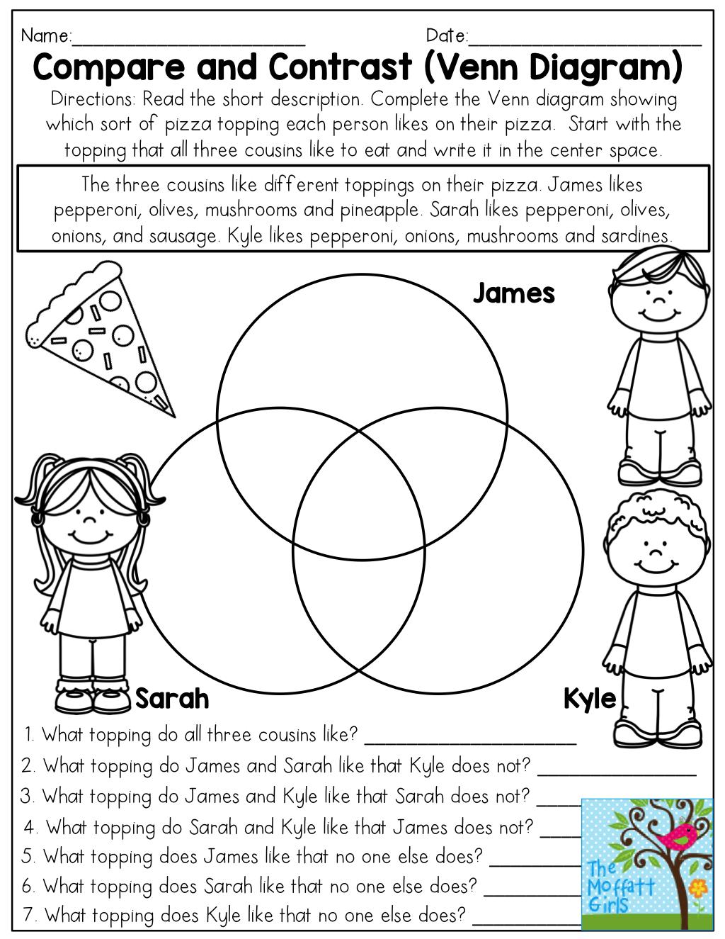 medium resolution of Compare and Contrast (Venn Diagram) 3 Things- Read the short description
