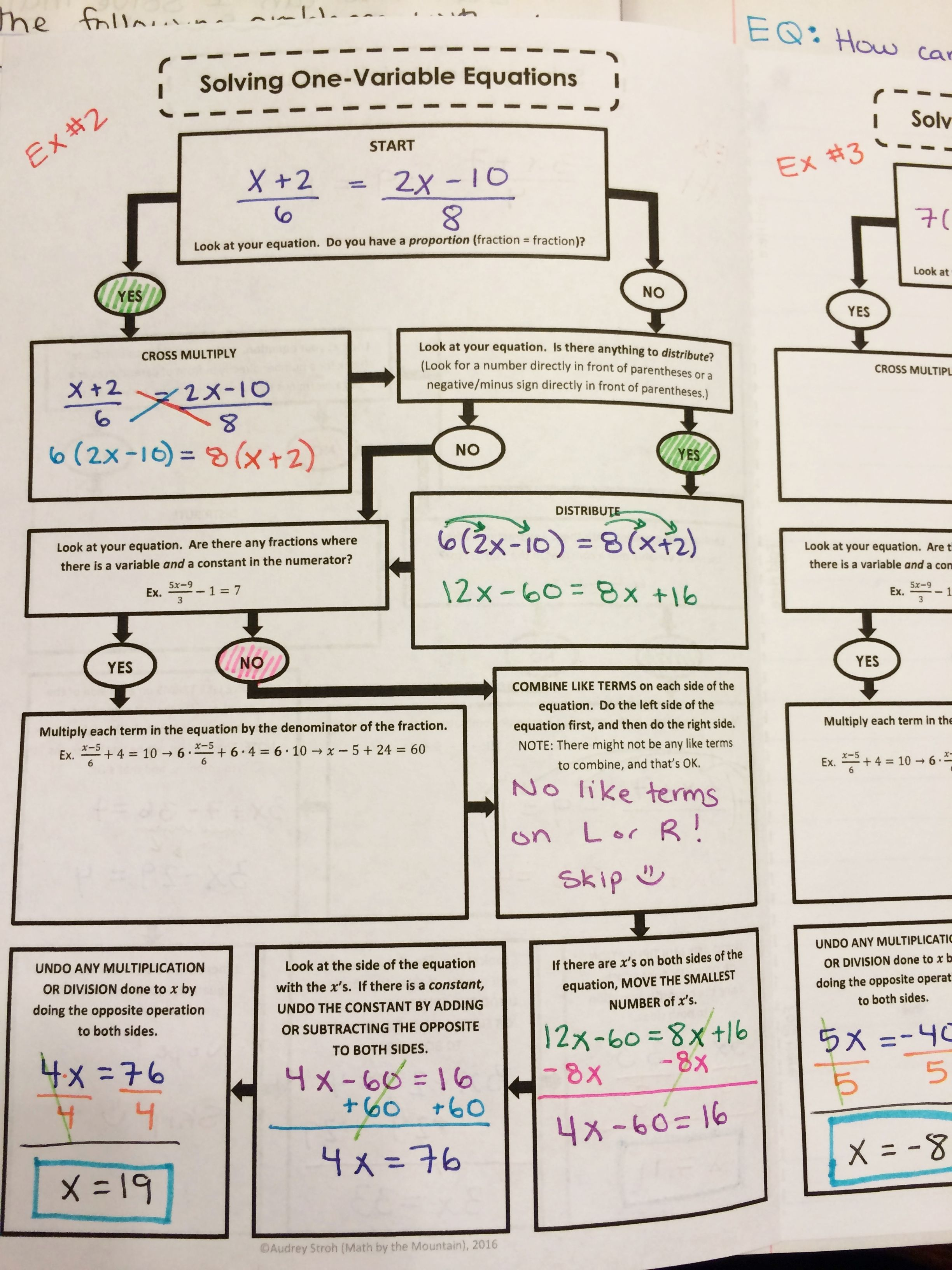 Solving One Variable Multi Step Equations Flowchart
