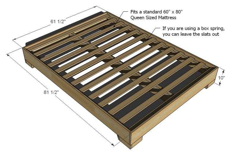 Modern Platform Bed Frame With Chunky Legs Bed Frame Plans Diy Bed Frame Wood Bed Frame Diy