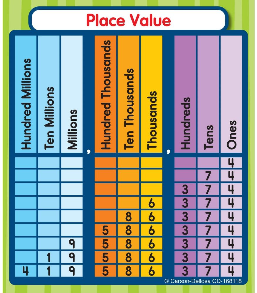 Place Value Sticker Pack  Homework Binder And Students