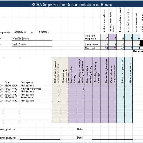 This spreadsheet will allow you to track your BCBA