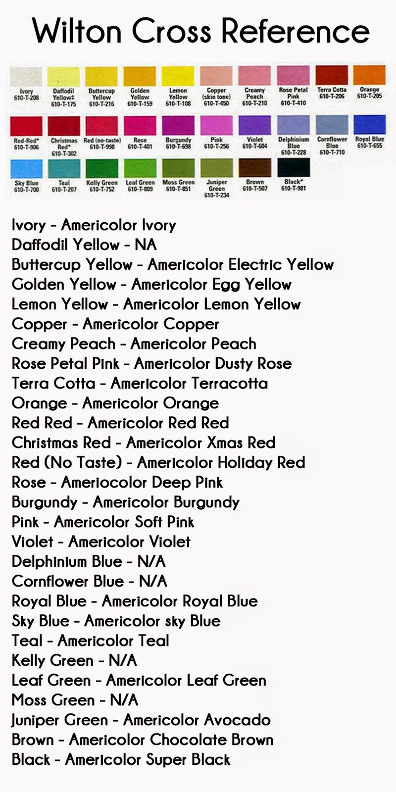 Changing from wilton to americolor this is your food color cross reference also rh pinterest