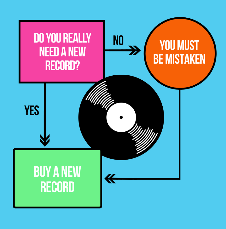 hight resolution of yes you really need a new record