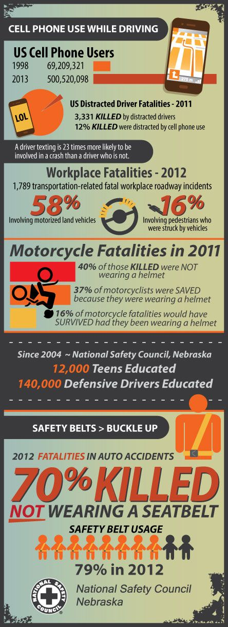 Pin on Driving Safety