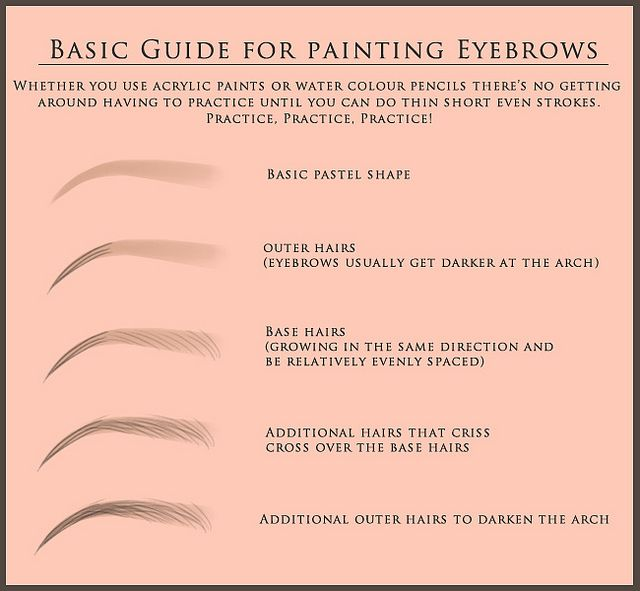 How I paint eyebrows