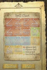 Diy Harry Potter Book Of Spells Inspiration Laboratories Harry Potter Diy Harry Potter Activities Harry Potter Spell Book