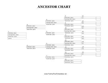 Use This Five Generation Ancestor Chart To Trace Your Family Back