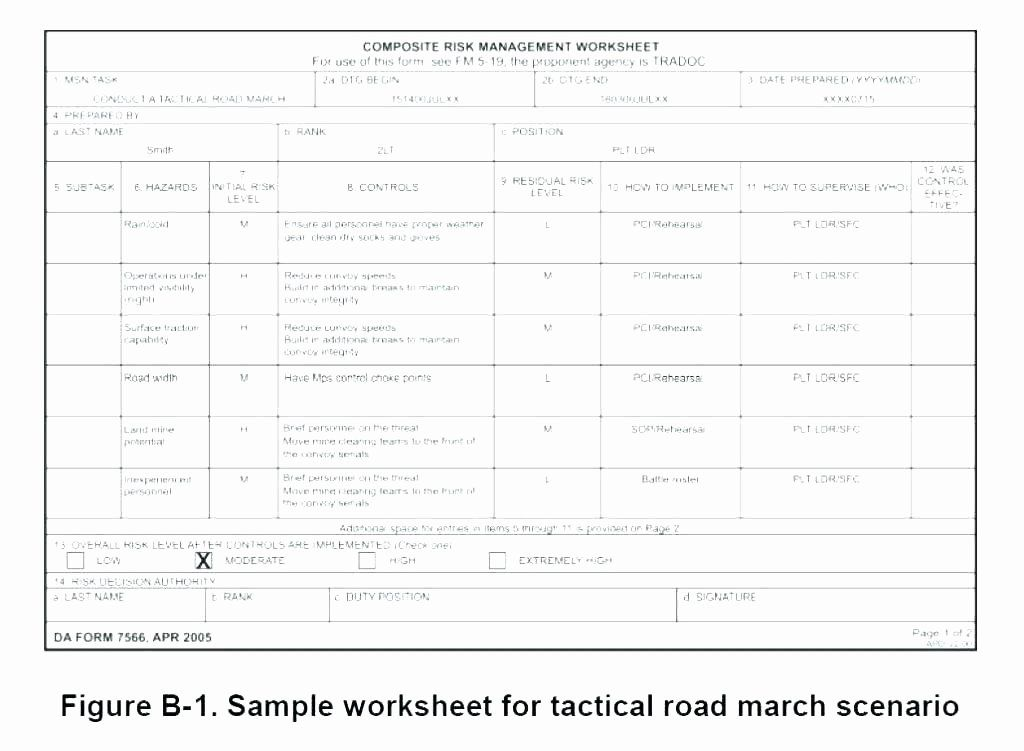 Physical Security Risk Assessment Template Luxury 98 Physical Security Checklist Template Physical Security Assessment Report Template Assessment Checklist