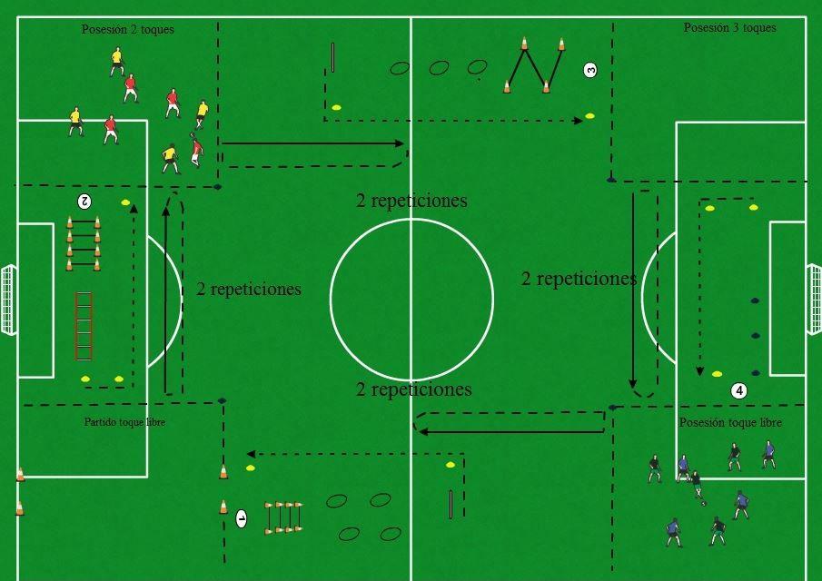 Circuito De Resistencia Futbol : Entrenamiento de futbol trabajando fuerza resistencia a