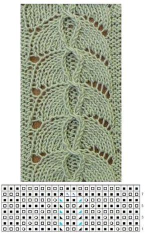 Photo of Ein Muster stricken
