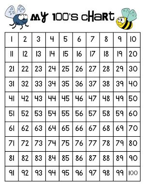 what happens in first grade free printable 100 chart math for