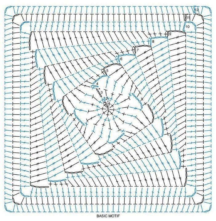 diagram. Interesting granny square   G. Cuadrados   Pinterest ...