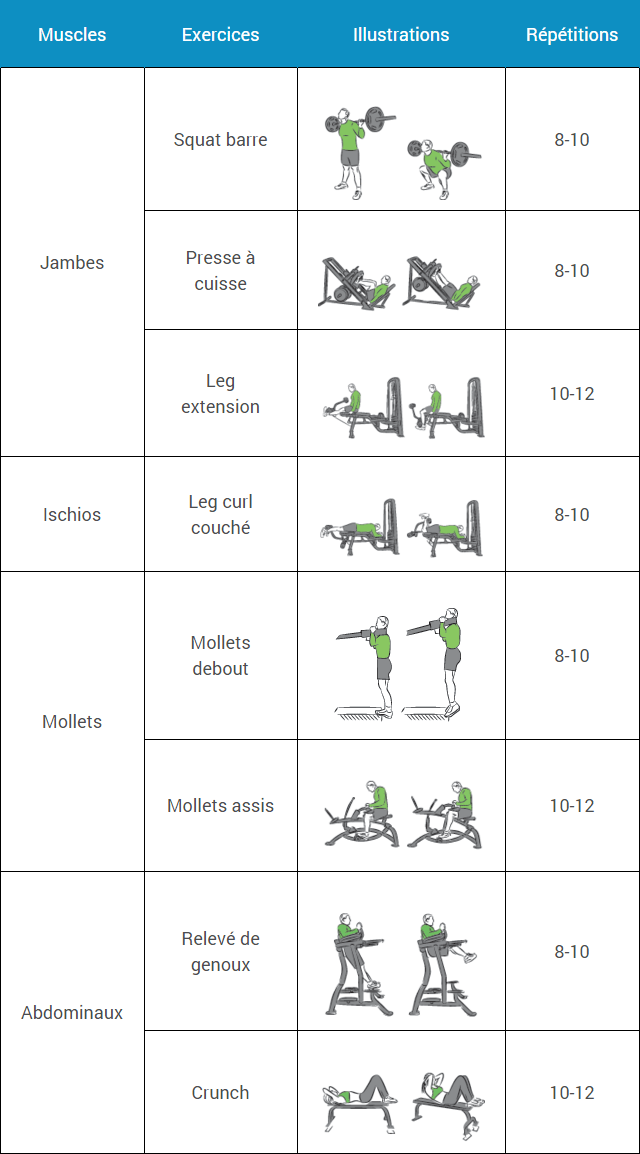 Assez Programme Musculation Débutant - Espace-Musculation.com  KS24