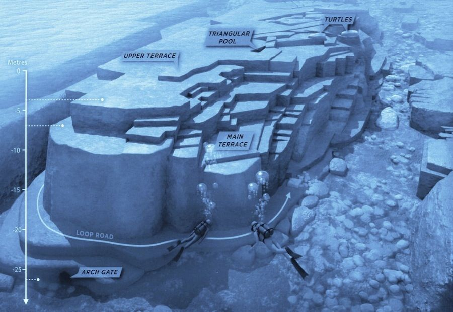 Did the Yonaguni Underwater Monument Sink During The Last Ice Age ...