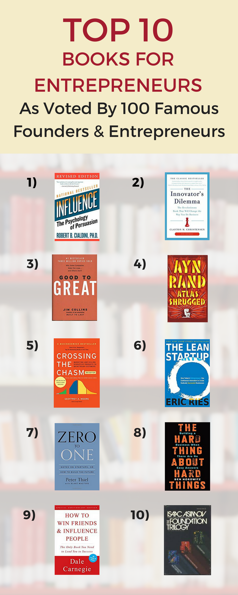 Best Business Books Voted On By 100 Top Ceos Entrepreneurs
