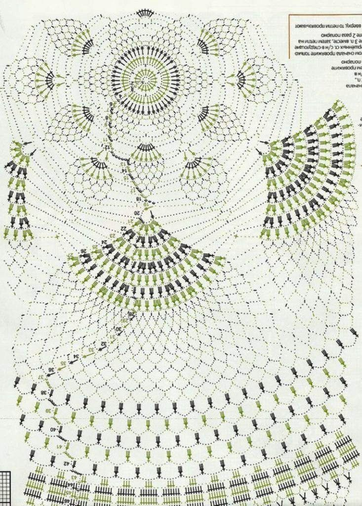 Ergahandmade Crochet Tablecloth Diagrams Toalha De Mesa Croche Sousplat Croche Croche