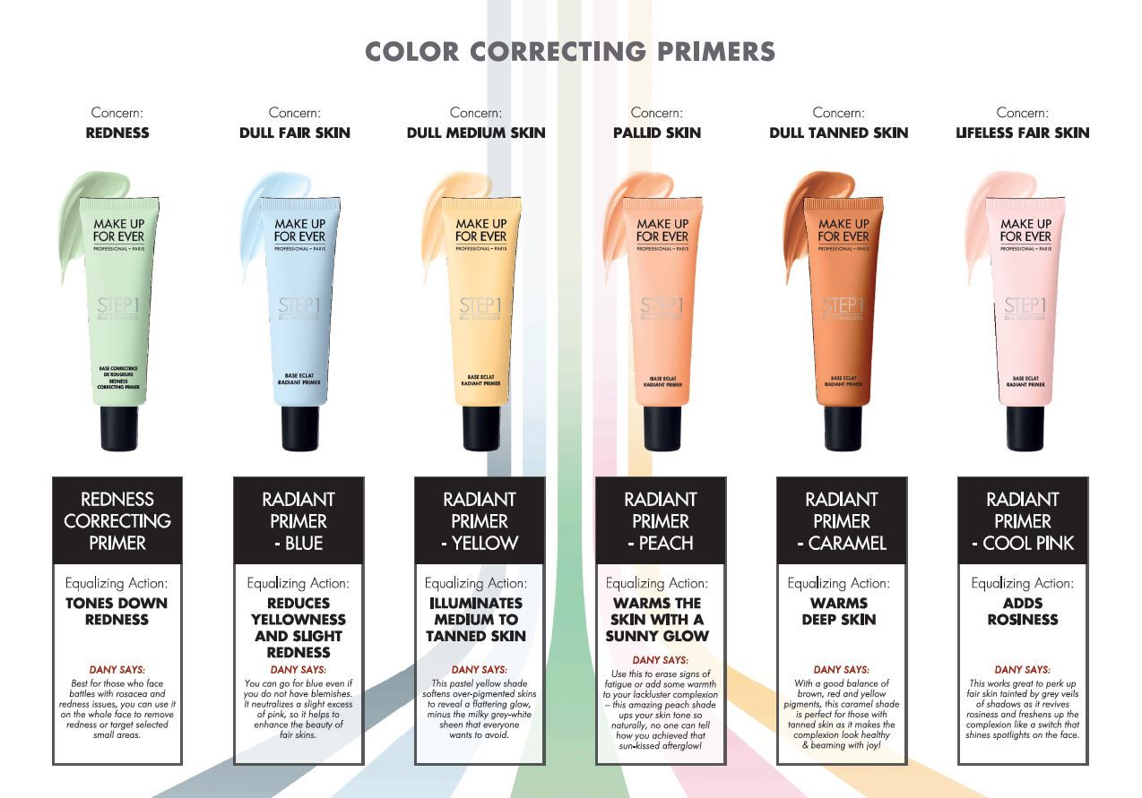 Make Up For Ever Step 1 Color Correcting Primers │ Make Up