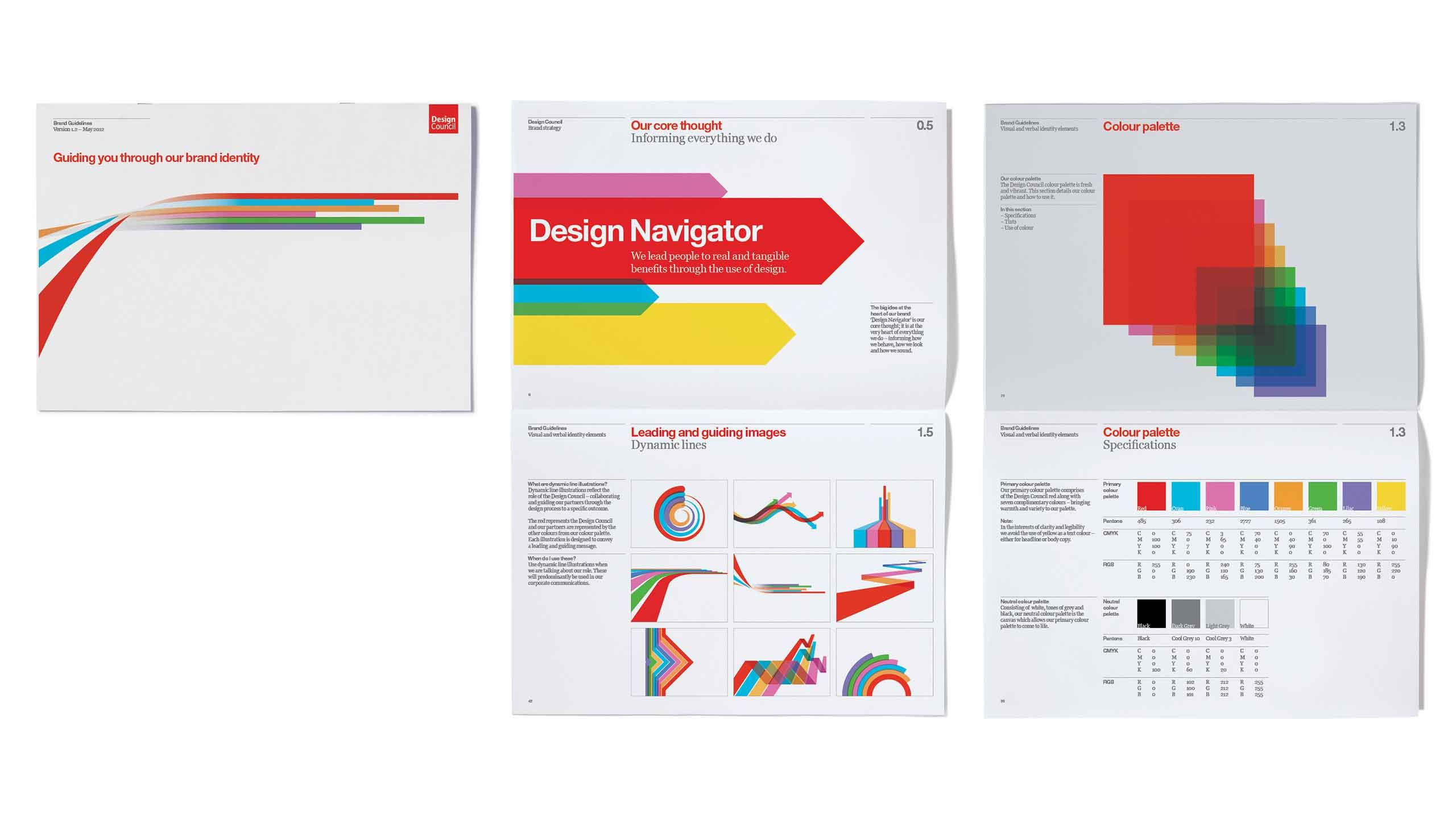 Design Council Guidelines Brand refresh, Brand