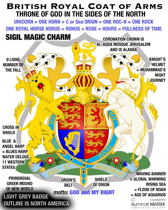 Coat Of Arms Of The Illuminati Rothschild Coat Of Arms Meaning