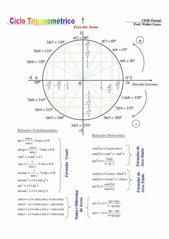 kalkulo kaalaman teaching study tips math notebooks learning math  [ 1017 x 1440 Pixel ]